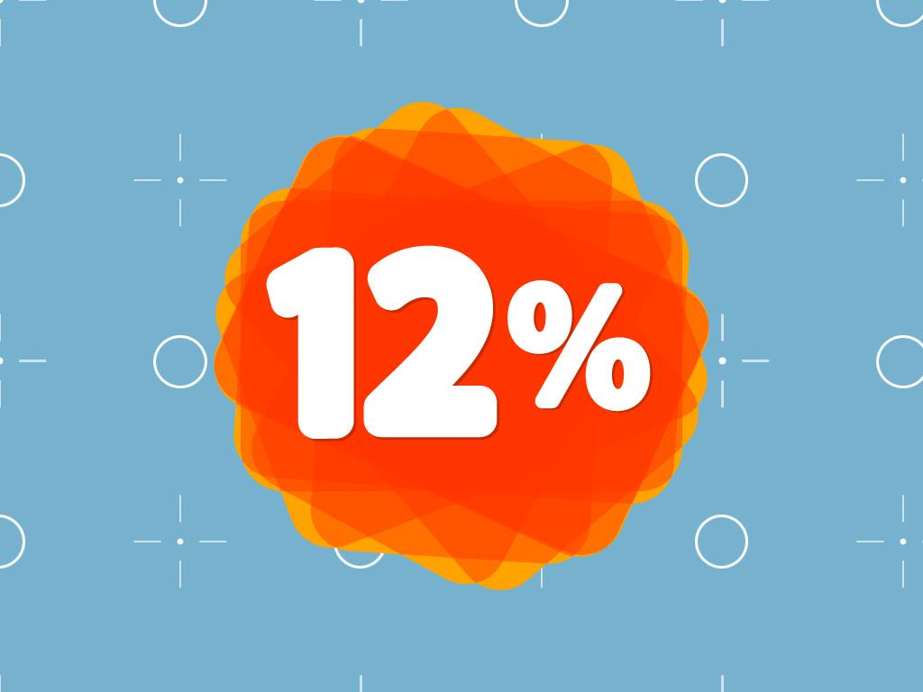 12% przesyłek zamawianych online jest zwracanych